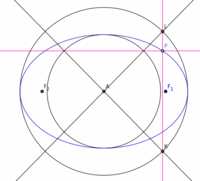 Ellipse_point-wise