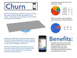 Churn_overview