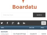 Boardatu