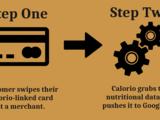 Caloria-two-step
