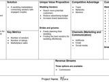 Lean_business_model